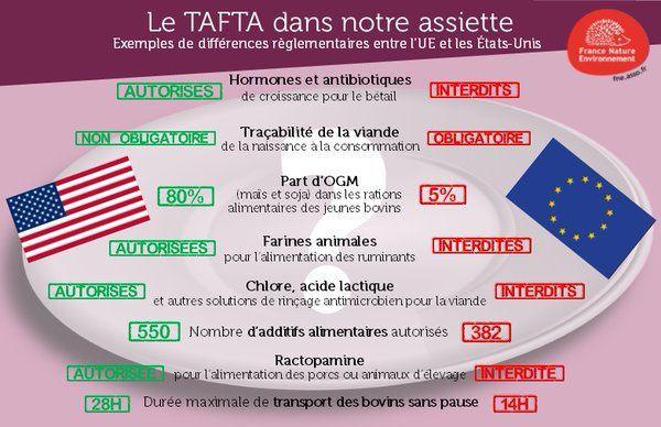Traité Transatlantique, Les spéculateurs fourbissent déjà leurs armes économiques, en attendant celles juridiques !