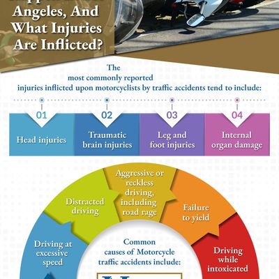 Why Motorcycle Accidents Happen In Los Angeles, And What Injuries Are Inflicted?