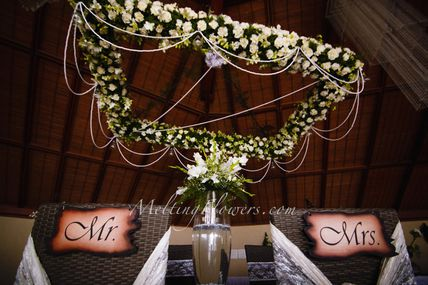 What Are the Major Wedding Decoration Needed For Your Special Day?