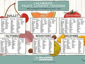 FRUITS, LÉGUMES ET POISSONS