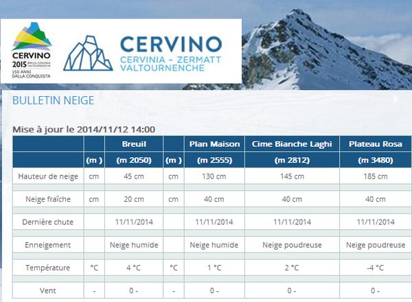 2014: Test de neige, cru 2014/15