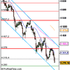 Analyse CAC40 pour le 3/07
