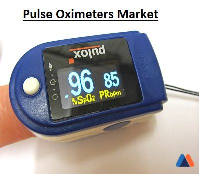 Pulse Oximeters Market By Application, Technology, Product, Region and Forecast to 2025