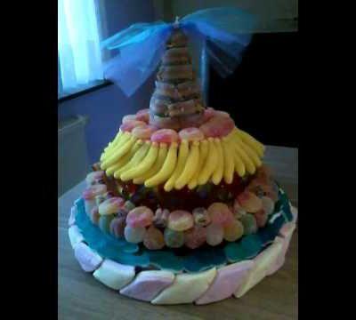 Comment faire un gâteau de bonbons