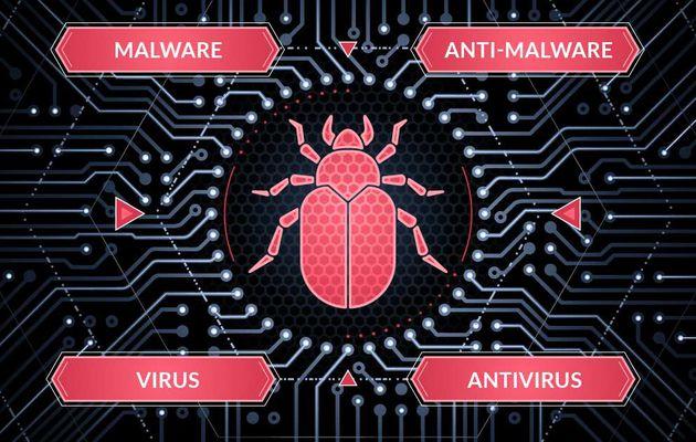 Malware, Virus, Anti-malware, Antivirus: What is the Difference?
