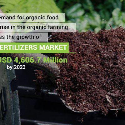 Organic Fertilizers Market - Top Company