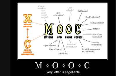 Messing up the MOOC