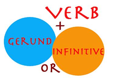 The Gerund (Verb +-ing) versus The Infinitive (To + verb)