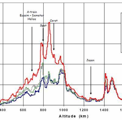 Les spermatozoides vivent combien de temps dans l air