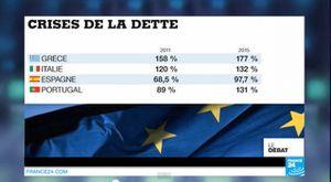 Crises de la dette grecque