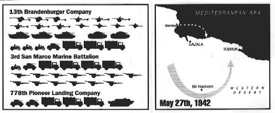 Libye : HEIA SAFARI ! Ägyptische Panzer rollen in Afrika vor .