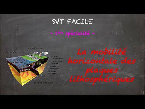La mobilité horizontale des plaques lithosphériques
