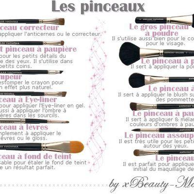 Article 54: Les différents pinceaux maquillage