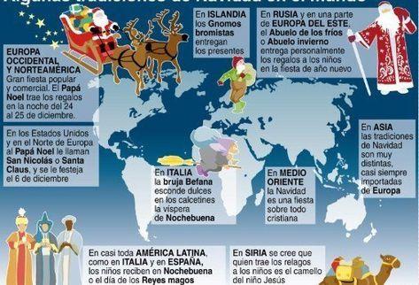 La navidad en el resto del mundo