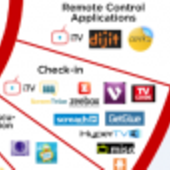 The Exploding #SocialTV Ecosystem: A Fall Update   Social TV and Trending Topics: What's Hot Right Now - Advertising Age   Socialtainment