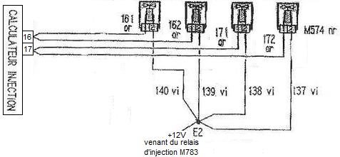 Schéma branchement injecteurs Motronic M1.3
