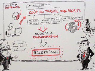 L'austérité ou la vie, il faut choisir! (vidéo épisode 6, En 2012...)