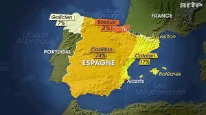 La Vigne et Le Pays Basques Espagnole
