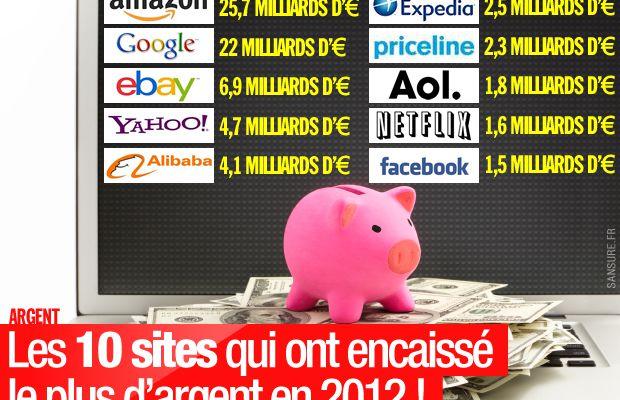Les 10 sites qui ont encaissé le plus d'argent en 2012 !