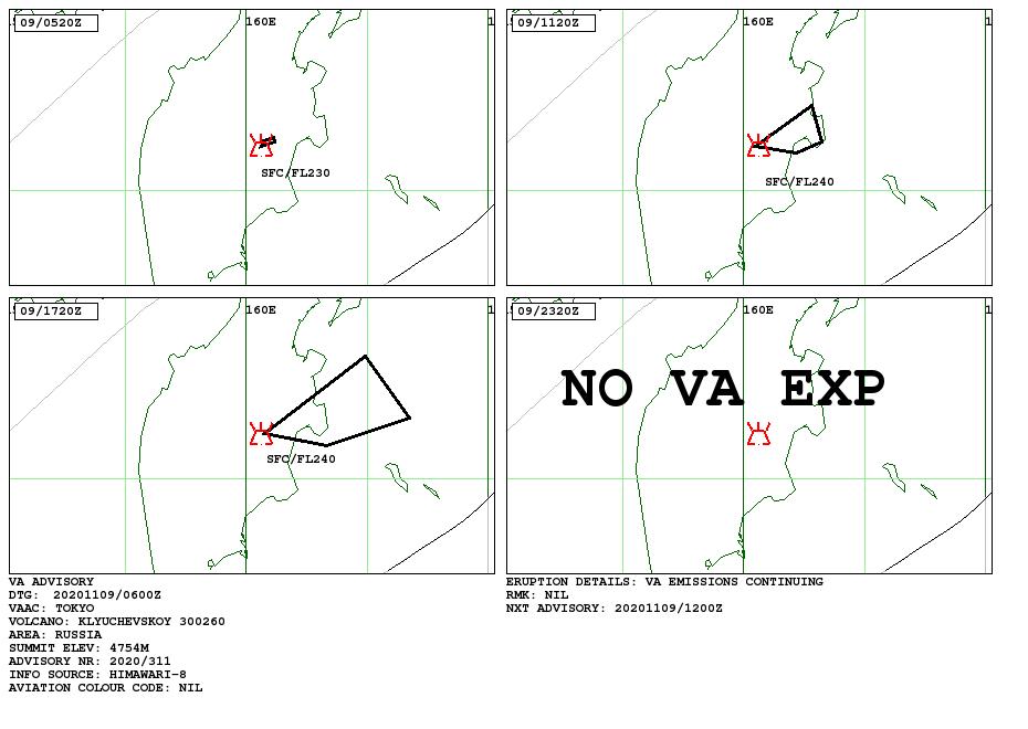 Klyuchevskoy - volcanic ash advisory au 09.11.2020 - Doc. VAAC Tokyo
