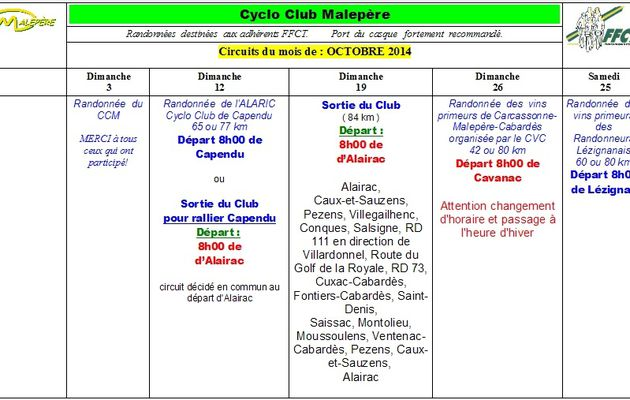 Circuits octobre 2014
