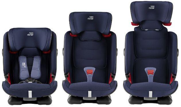 Les meilleurs sièges auto évolutifs groupe 123 (9/36kg - 76/150cm)