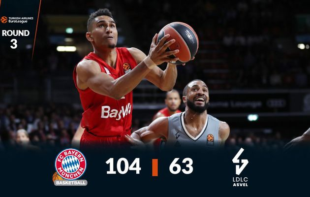 EuroLeague : le Bayern Munich explose l'Asvel