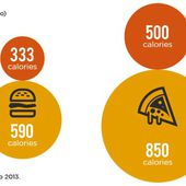 How supersized portions cost the earth