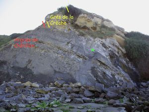 The anticline of Cap Gris Nez, the different layer - the green Star marks a break, highlighted on the right picture - a click to enlarge - photo © Bernard Duyck 2015