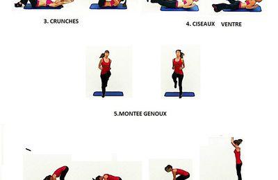 Perdre du poids rapidement avec le sport