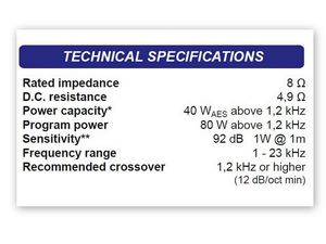 BEYMA TPL150 - TPL75 (COMPARATIF...