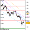Analyse CAC40 pour le 24/06