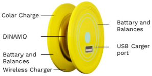 yoyo-toy-chargeur-ecologique