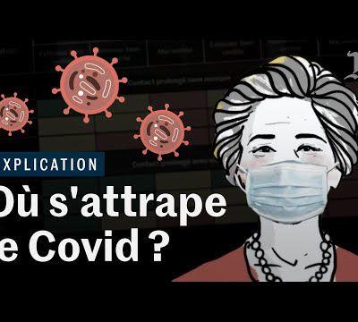 Covid-19 : où se contamine-t-on ?