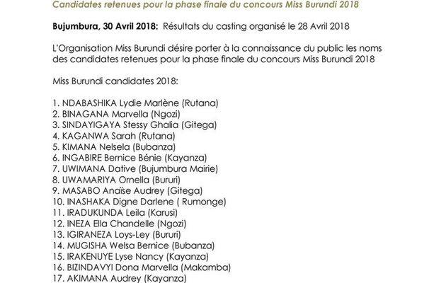 Candidates retenues pour la phase finale du concours Miss Burundi 2018