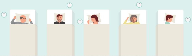 dodow-endormissement