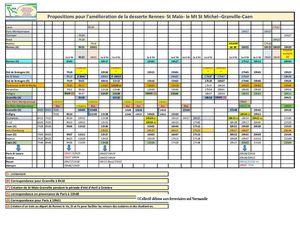 Propositions horaires sur Caen Rennes et Rennes Caen (cliquez sur les photos pour agrandir)