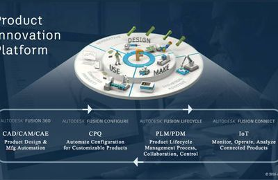 FULL Fusion Lifecycle 2016