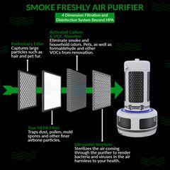 scentify-filtre-fumee