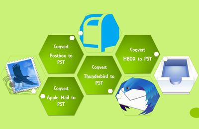 Truly fantastic service to convert MBOX to PST file