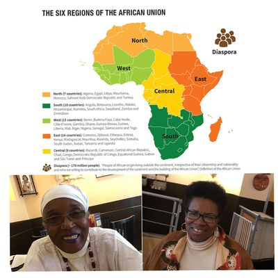 African Citizenship for African Americans and a place to call home!