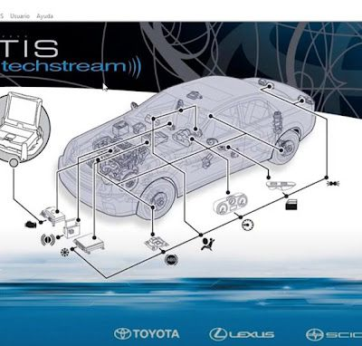 Toyota Techstream V16.00.020 Tested with Mini VCI No Activation