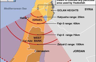 نظرية ردع حزب الله لاسرائيل حسب السيد نصرالله