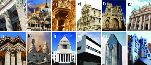 Wojciech Odrobina  How many types of architecture are there?