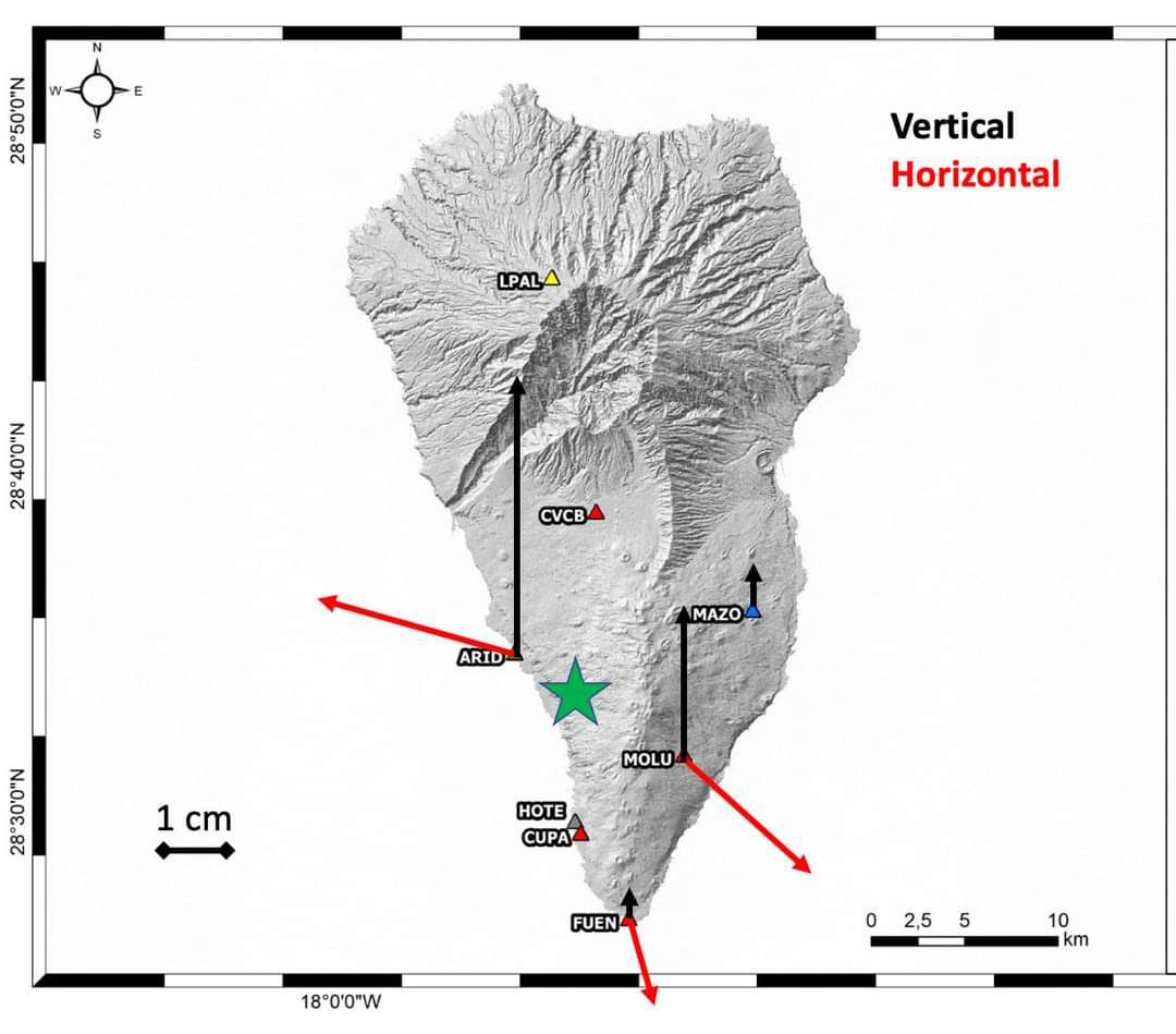 La Palma - horizontal and vertical movement in some of the GNSS stations - Doc. InVOLCAN 09.16.2021
