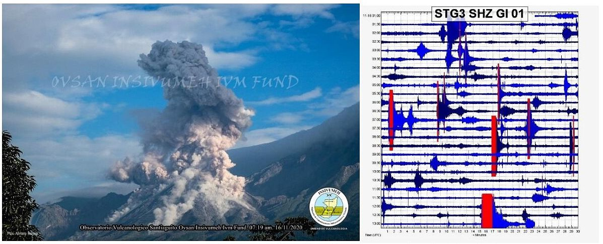 Santiaguito -16.11.2020 - explosion and pyroclastic flows at the Caliente dome and seismogram - Doc. Insivumeh