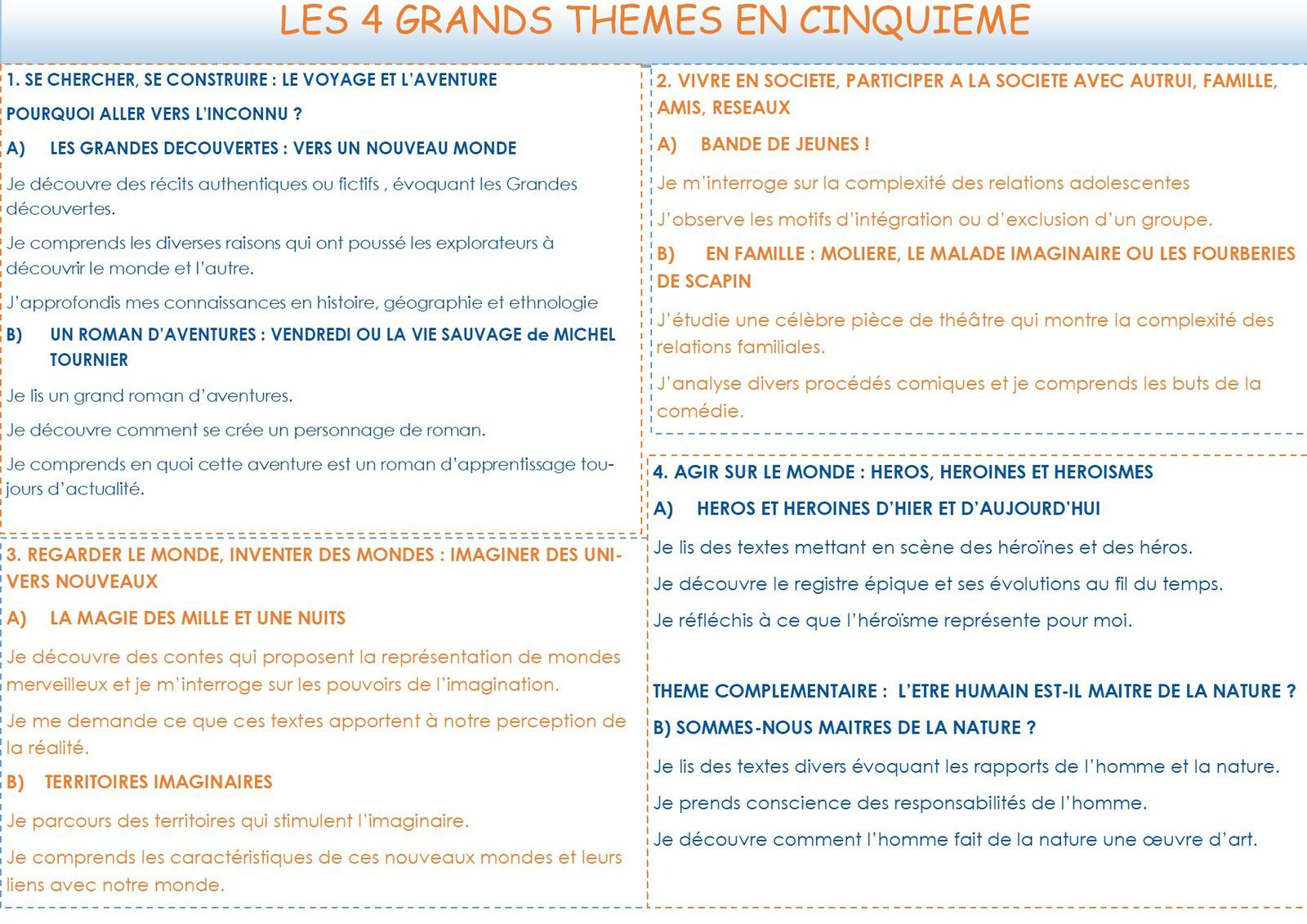 Mon organisation de professeure de français au collège