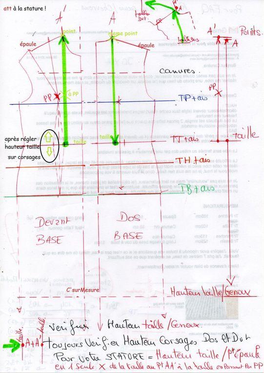 base csm ,   tracer et regler correctement ces hauteurs de corsage !