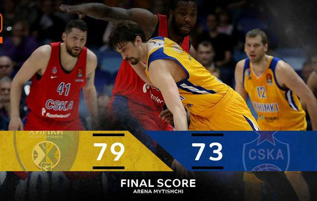 Euroleague Playoffs, game 3 : le Khimki Moscou revient à 2-1 face au CSKA