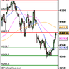Analyse CAC40 pour le 25/08